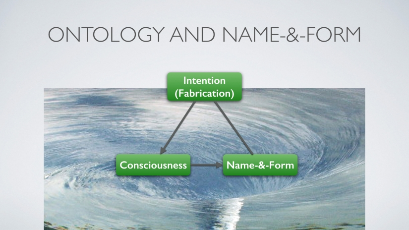 Ontology and Name-and-Form